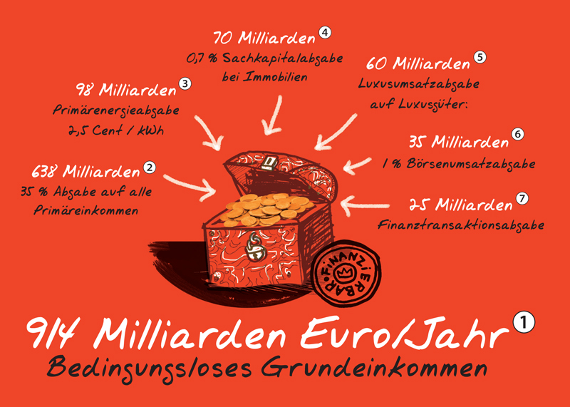 http://www.archiv-grundeinkommen.de/material/pk/PK-6-finanzierbarL-v.jpg